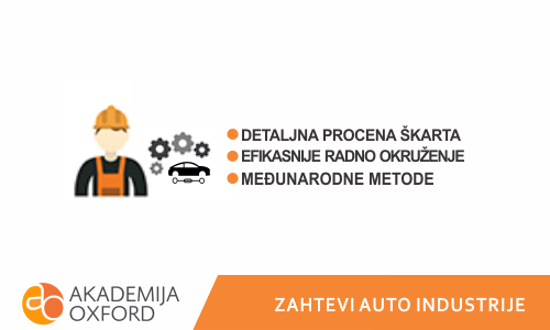 Standardi auto industrije